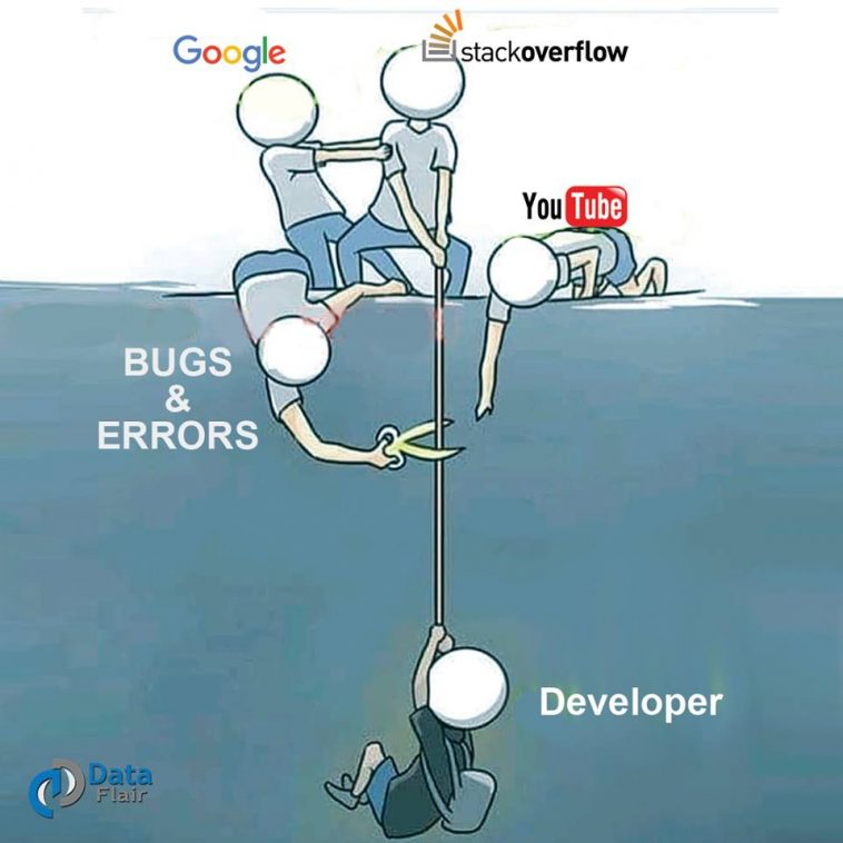 Image life without Google & Stack Overflow   developer-memes, stack-memes, stack overflow-memes, google-memes, image-memes, overflow-memes   ProgrammerHumor.io