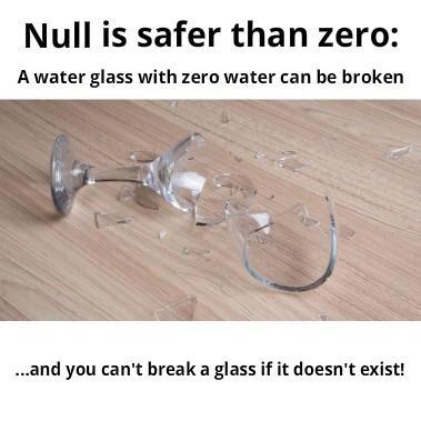 Null is safer than zero...   ProgrammerHumor.io