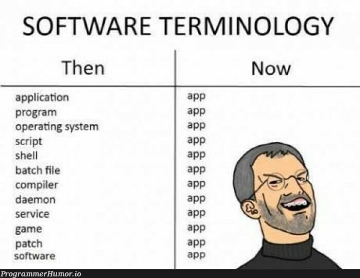 New terminology | software-memes, program-memes, shell-memes, batch file-memes, compiler-memes, operating system-memes | ProgrammerHumor.io