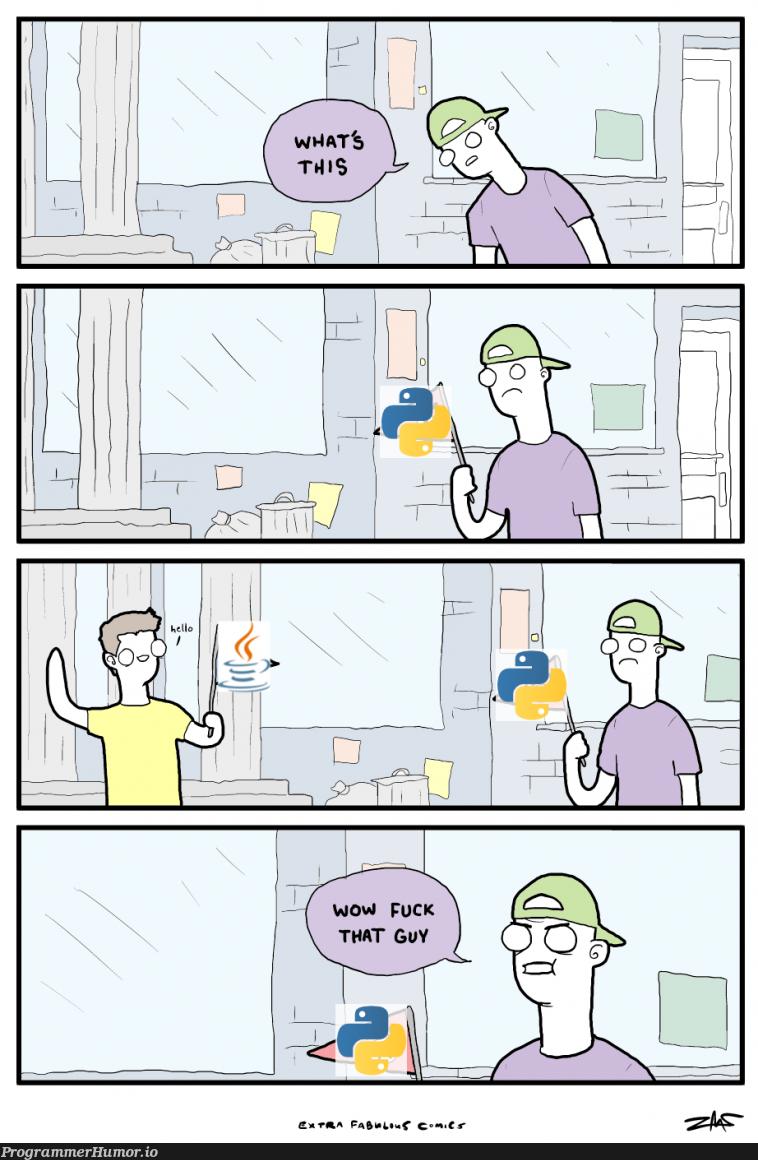 Most people on this sub   ProgrammerHumor.io