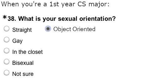 Confusion | object-memes, cs-memes | ProgrammerHumor.io