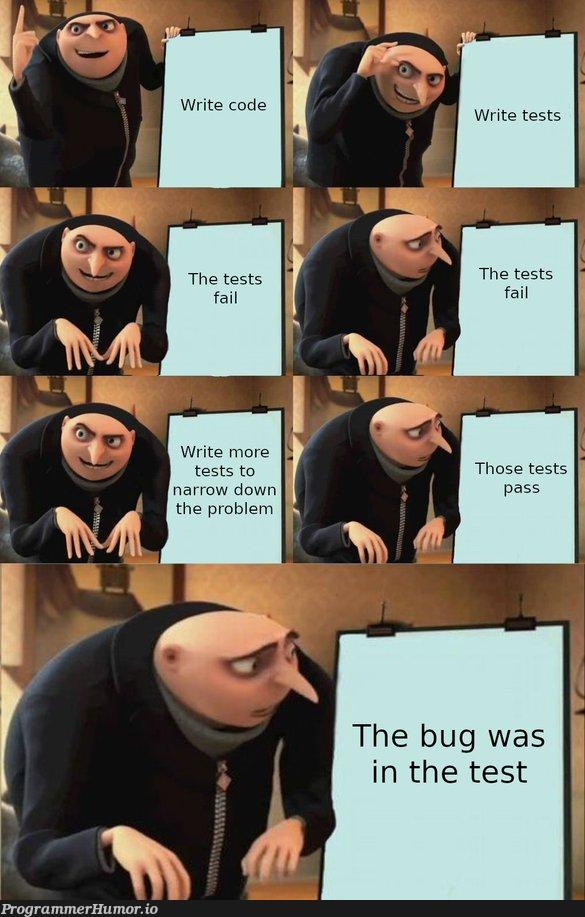 write code and test   code-memes, test-memes, bug-memes, tests-memes   ProgrammerHumor.io