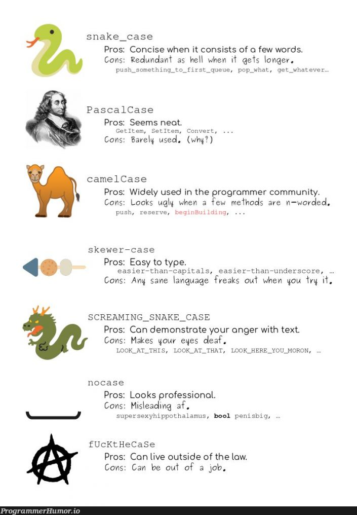 Which one do you use? | programmer-memes, program-memes, api-memes, IT-memes, rds-memes, ide-memes, language-memes | ProgrammerHumor.io