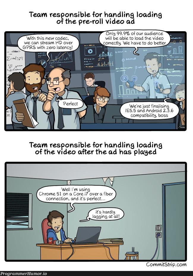 Pre-roll video ads | code-memes, android-memes, ide-memes, stream-memes | ProgrammerHumor.io