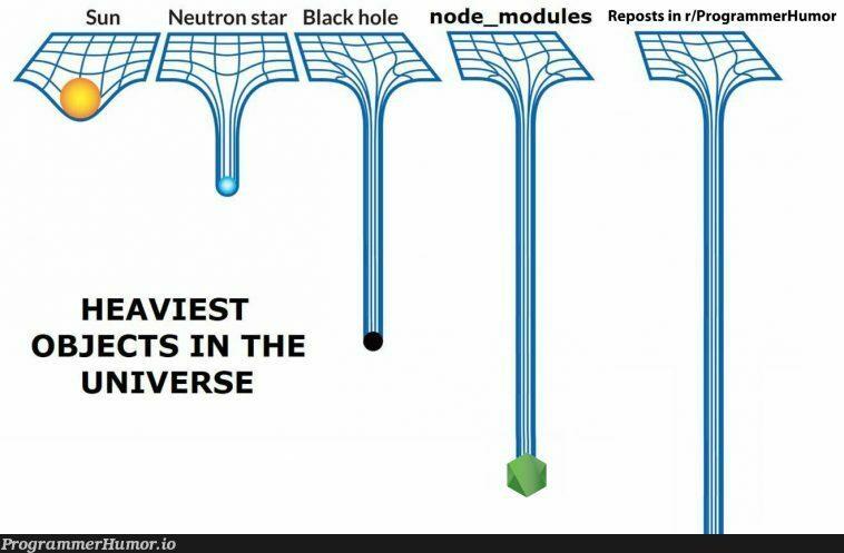 Isn't that !false | programmer-memes, program-memes, node-memes, object-memes, node_modules-memes | ProgrammerHumor.io
