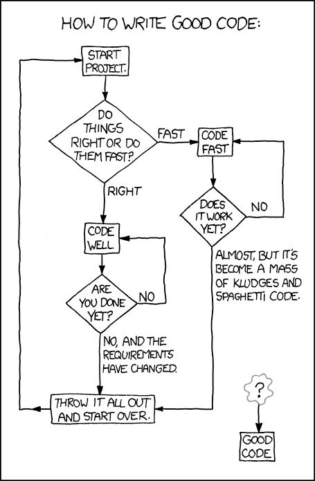 The 101 of making good code | code-memes, oop-memes, IT-memes | ProgrammerHumor.io