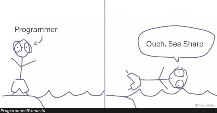 Learning Unity be like   programmer-memes, program-memes   ProgrammerHumor.io