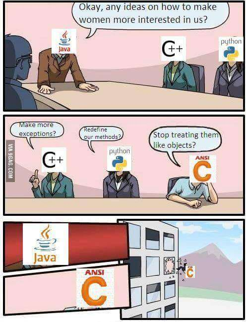 Please treat them properly | python-memes, rest-memes, perl-memes, idea-memes, ide-memes | ProgrammerHumor.io
