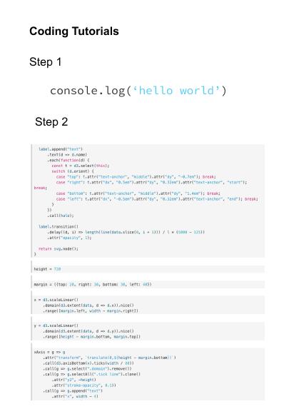 Coding Tutorials be like | coding-memes, console-memes | ProgrammerHumor.io