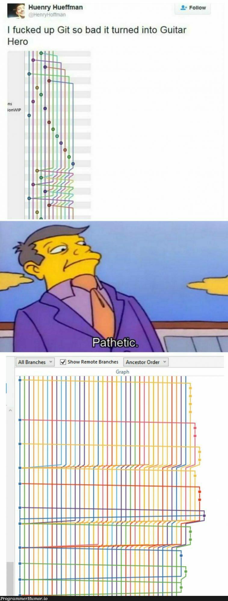 Pathetic.   git-memes, IT-memes, graph-memes   ProgrammerHumor.io
