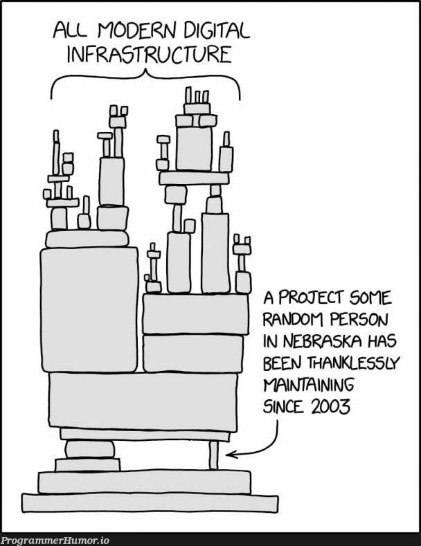 Thank you random stranger! | random-memes, git-memes, ssl-memes | ProgrammerHumor.io