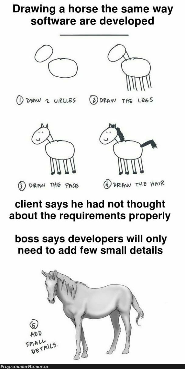 In agile you just get to draw more horses | developer-memes, software-memes, requirements-memes, perl-memes, cli-memes | ProgrammerHumor.io