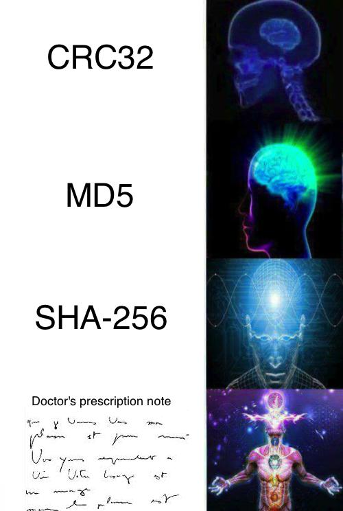 The ultimate hashing function   function-memes   ProgrammerHumor.io