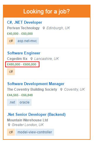 Hiring programmers is becoming much more expensive these days | programmer-memes, developer-memes, software-memes, tech-memes, technology-memes, development-memes, engineer-memes, software engineer-memes, backend-memes, program-memes, try-memes, .net-memes, oracle-memes, c#-memes, manager-memes | ProgrammerHumor.io