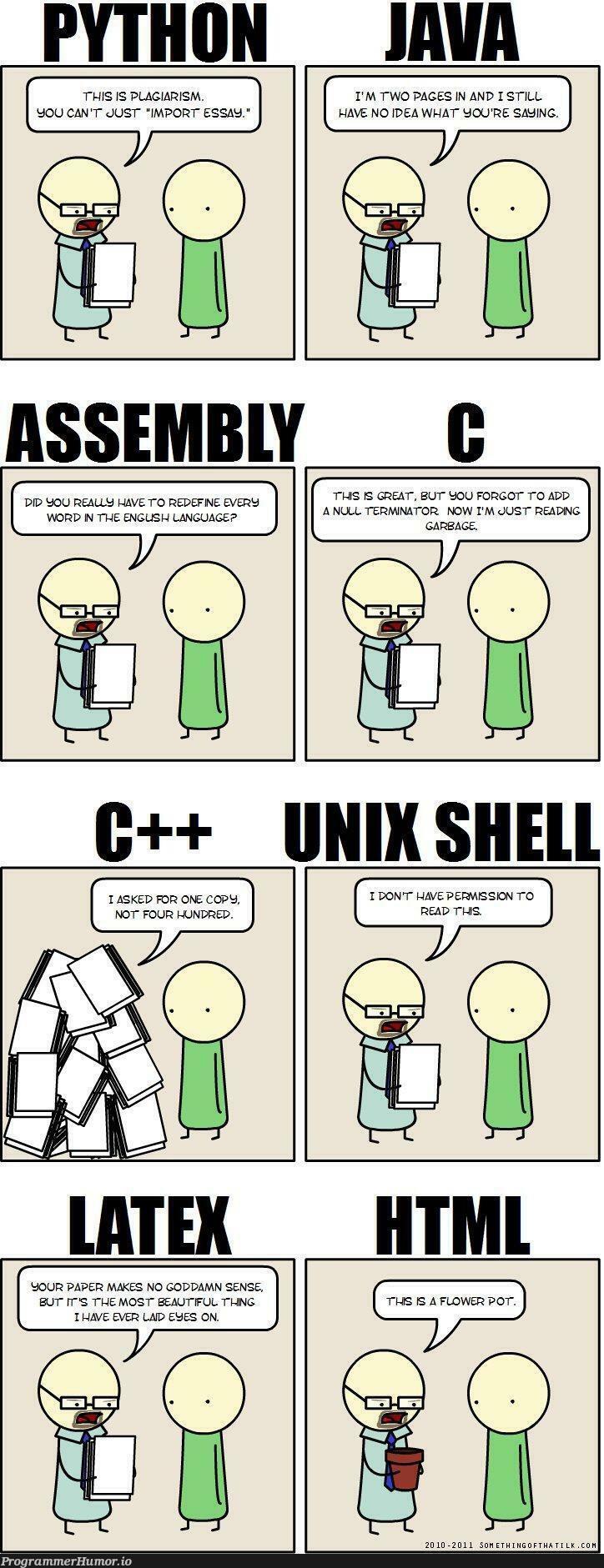 Languages in a nutshell | java-memes, python-memes, shell-memes, idea-memes, ide-memes, language-memes | ProgrammerHumor.io