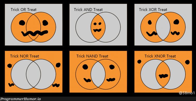 Trick OR Treat | ProgrammerHumor.io