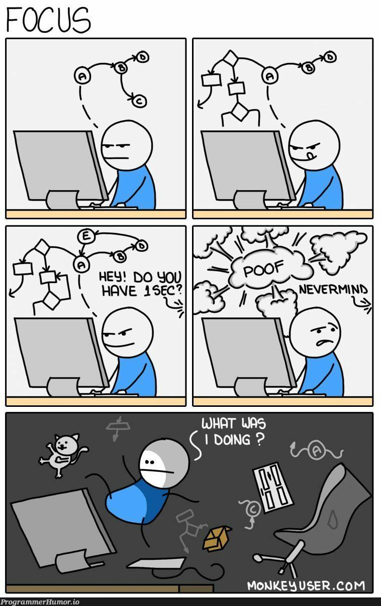 Every day | ProgrammerHumor.io