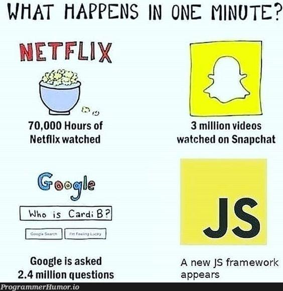Just JS Things!!!   google-memes, js-memes, ide-memes, framework-memes   ProgrammerHumor.io
