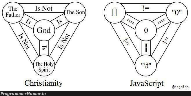 The holy script-ures | ProgrammerHumor.io