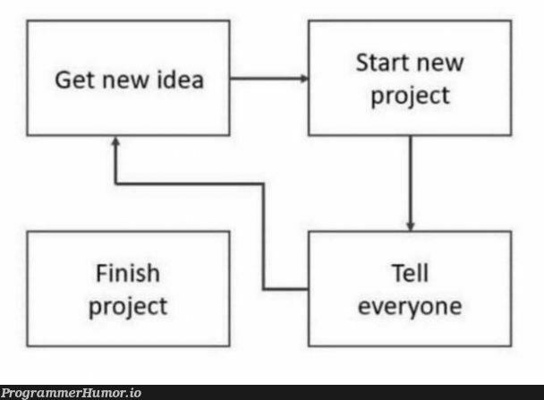 Any day now | idea-memes, ide-memes | ProgrammerHumor.io