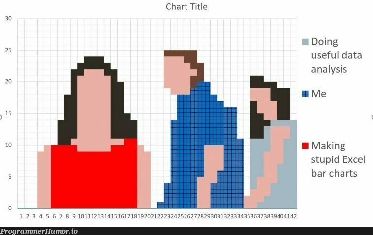 Another day another stupid excel chart   data-memes, excel-memes   ProgrammerHumor.io