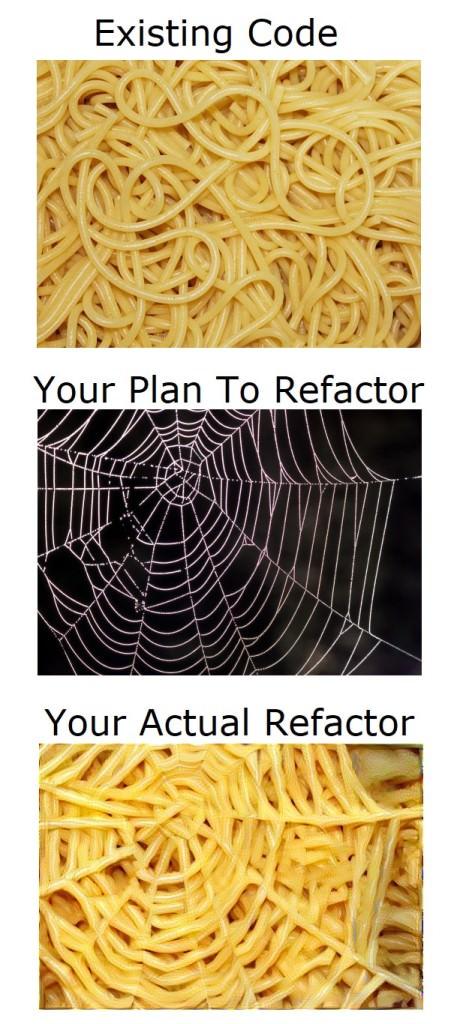 Refactoring Spaghet   code-memes   ProgrammerHumor.io