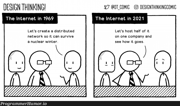 Fastly | design-memes, internet-memes | ProgrammerHumor.io