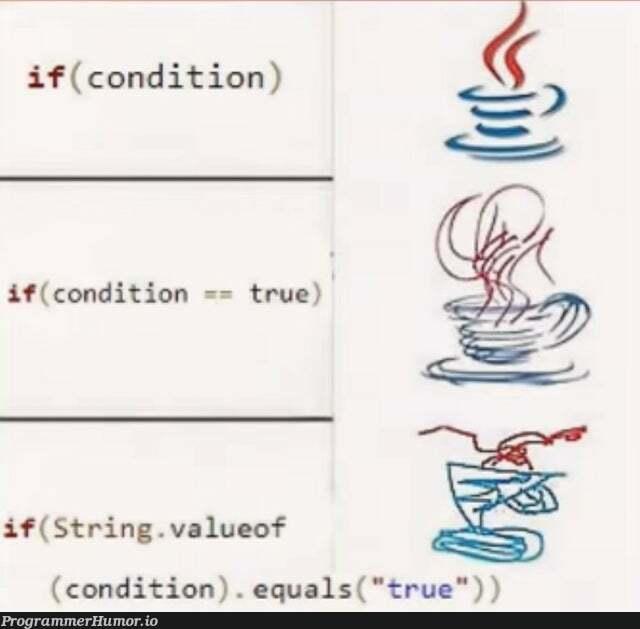 Increasingly verbose | string-memes | ProgrammerHumor.io