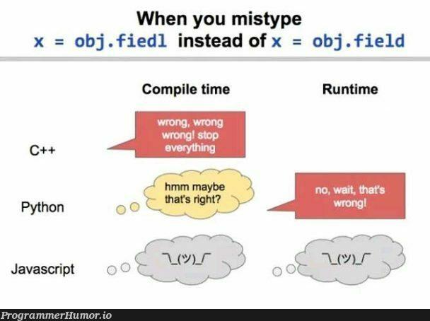 Well, JavaScript | javascript-memes, java-memes, python-memes, runtime-memes | ProgrammerHumor.io