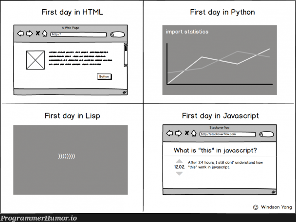 First day in different languages | html-memes, javascript-memes, java-memes, python-memes, stack-memes, IT-memes, ML-memes, language-memes, cs-memes | ProgrammerHumor.io