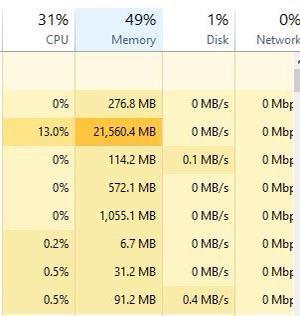 Why do you say my program has a memory leak? | program-memes, network-memes | ProgrammerHumor.io