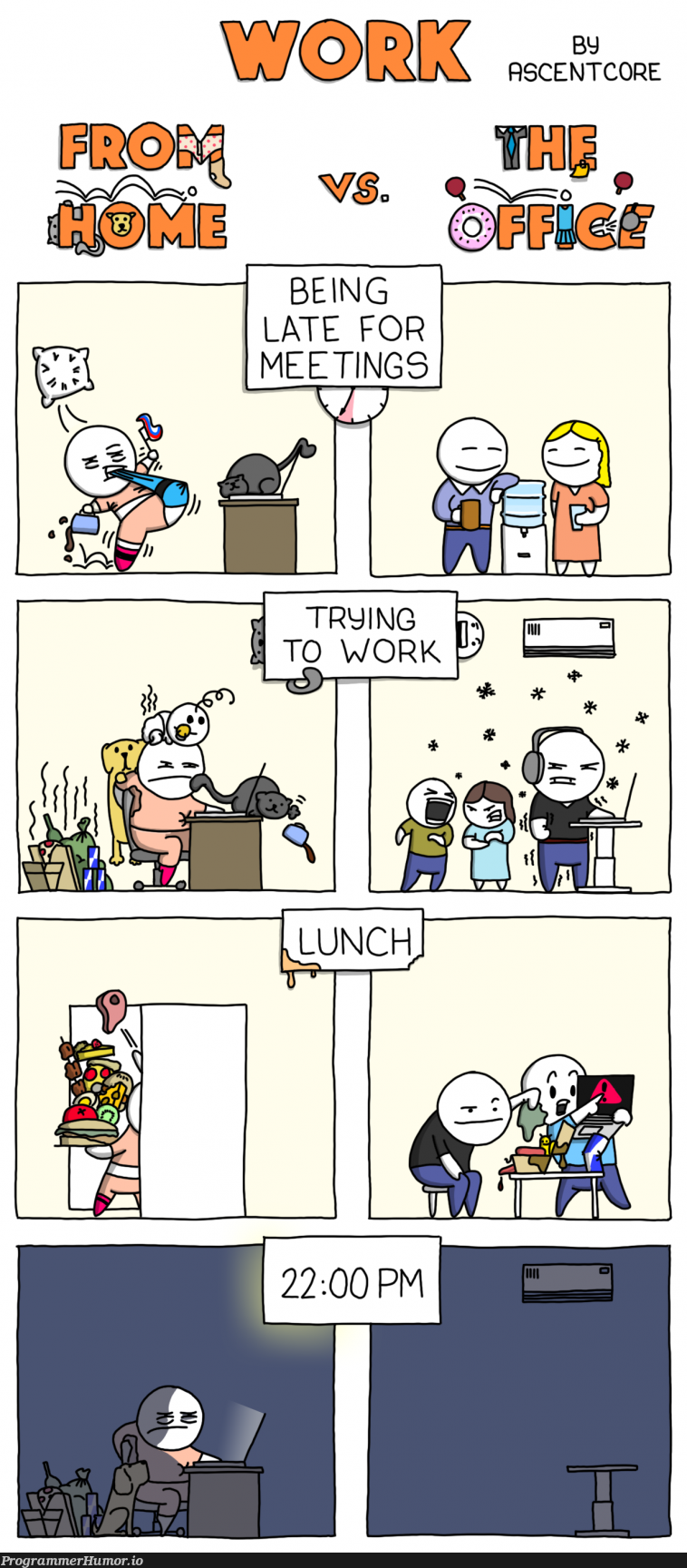 Work from home vs. Work from the office | ProgrammerHumor.io